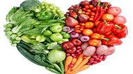 چگونه از چربی ها در تغذیه روزانه خود استفاده نماییم ؟